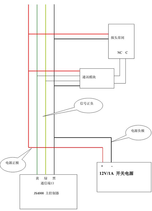 输入电源 dc 12v        主机板耗电静态 300ma        报警