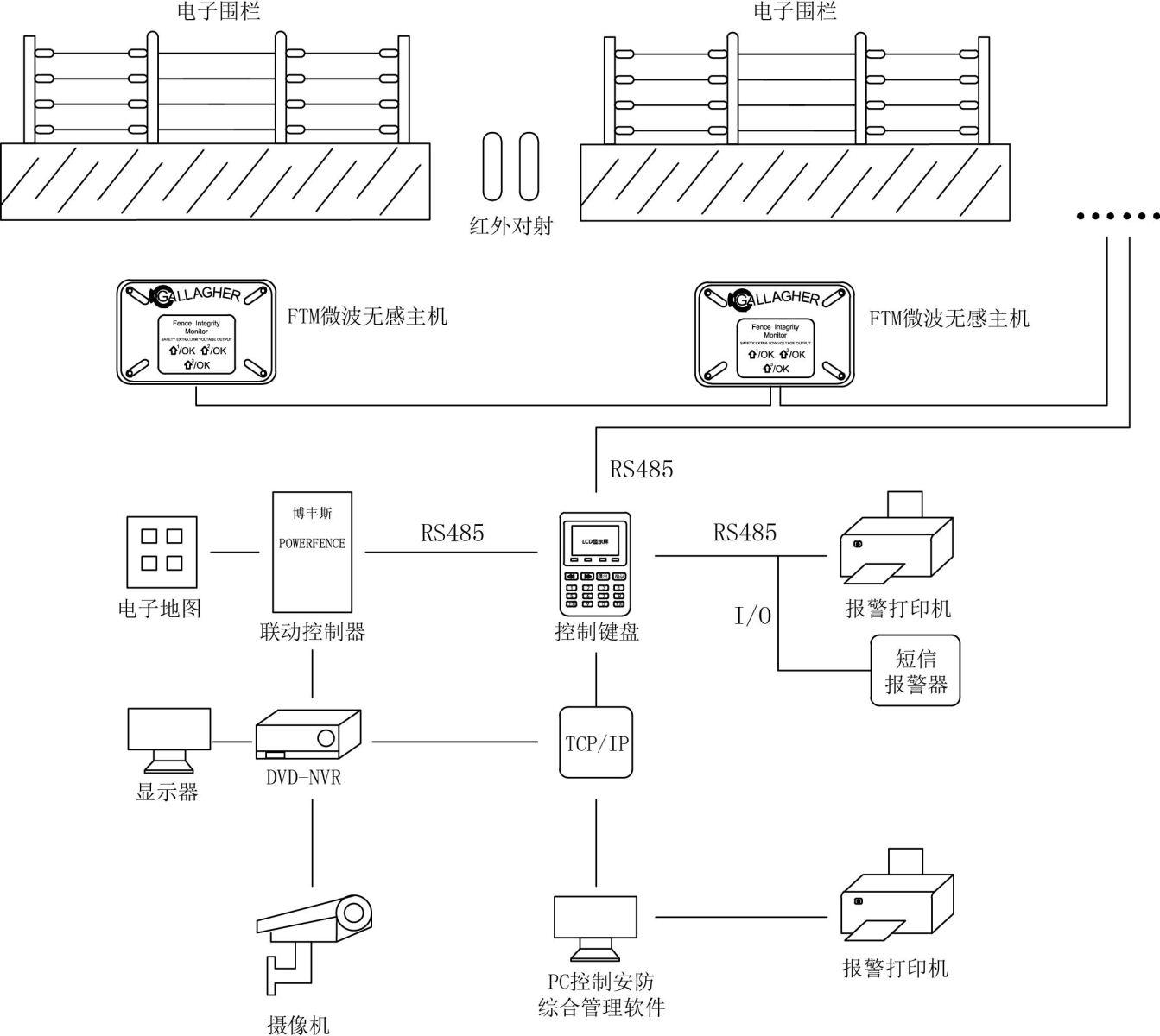 简单的微波电路图